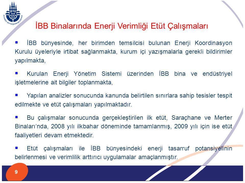 İBB Binalarında Enerji Verimliği Etüt Çalışmaları  İBB bünyesinde, her birimden temsilcisi bulunan Enerji Koordinasyon Kurulu üyeleriyle irtibat sağl