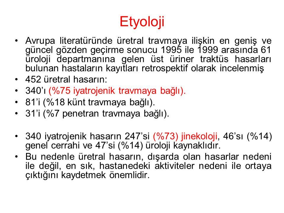 Etyoloji Avrupa literatüründe üretral travmaya ilişkin en geniş ve güncel gözden geçirme sonucu 1995 ile 1999 arasında 61 üroloji departmanına gelen ü