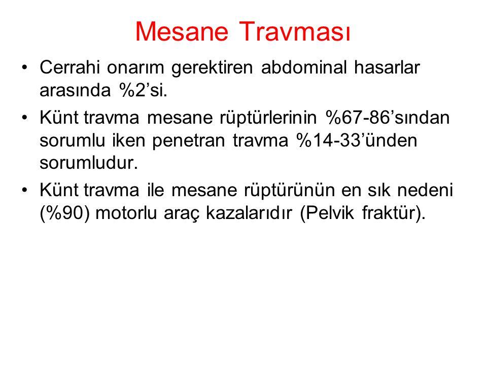 Mesane Yaralanma Sınıflandırması Tip 1: Kontüzyon, intramural hematom Tip 2: Ekstraperitoneal laserasyon <2cm Tip 3: Ekstraperitoneal (>2cm) veya intraperitoneal (<2cm) laserasyon Tip 4: İntraperitoneal laserasyon >2cm Tip 5: Mesane boynu veya üreteral orifise (trigona) uzanan intraperitoneal veya ekstraperitoneal yaralanma