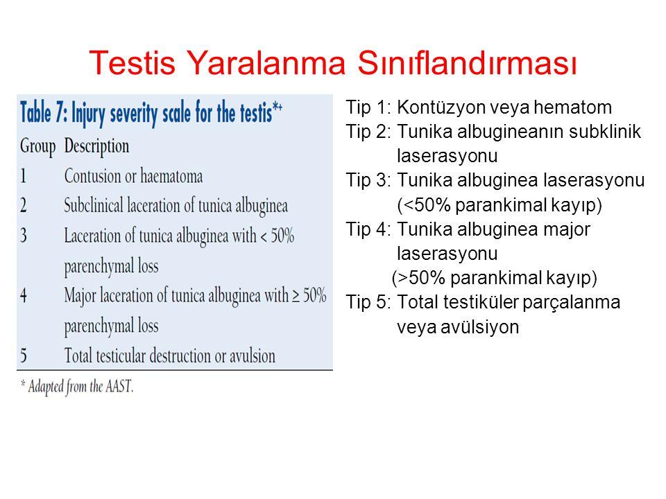 Testis Yaralanma Sınıflandırması Tip 1: Kontüzyon veya hematom Tip 2: Tunika albugineanın subklinik laserasyonu Tip 3: Tunika albuginea laserasyonu (<