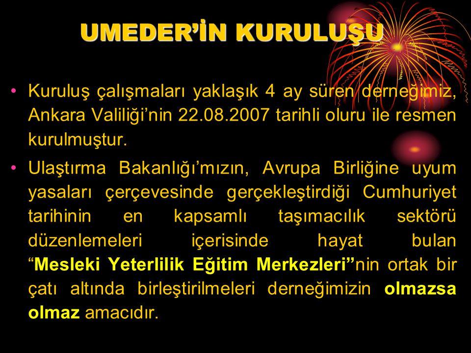 UMEDER'İN KURULUŞU Kuruluş çalışmaları yaklaşık 4 ay süren derneğimiz, Ankara Valiliği'nin 22.08.2007 tarihli oluru ile resmen kurulmuştur. Ulaştırma