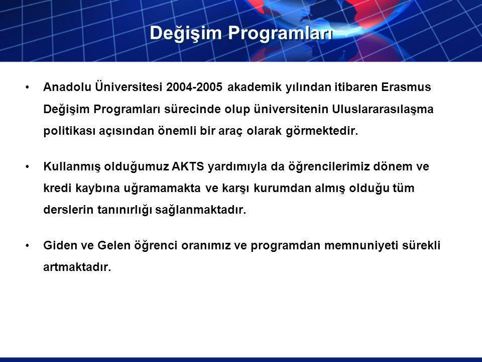 Değişim Programları Anadolu Üniversitesi 2004-2005 akademik yılından itibaren Erasmus Değişim Programları sürecinde olup üniversitenin Uluslararasılaş