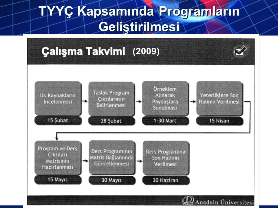 TYYÇ Kapsamında Programların Geliştirilmesi (2009)