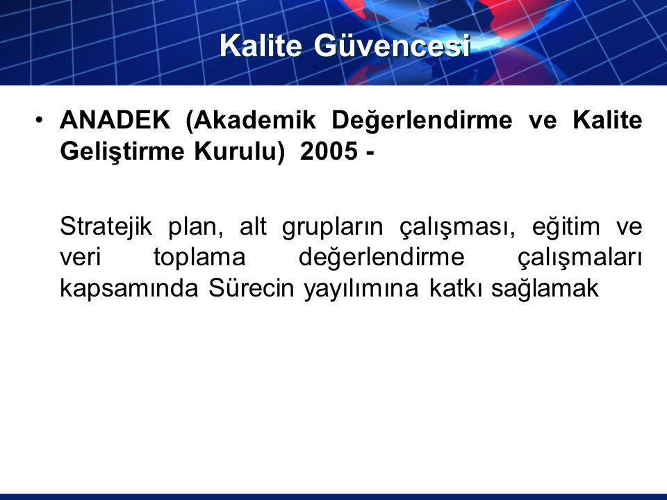 Kalite Güvencesi ANADEK (Akademik Değerlendirme ve Kalite Geliştirme Kurulu) 2005 - Stratejik plan, alt grupların çalışması, eğitim ve veri toplama de