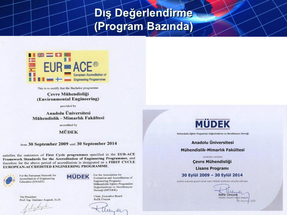 Dış Değerlendirme (Program Bazında) Akreditasyon