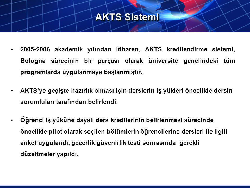2005-2006 akademik yılından itibaren, AKTS kredilendirme sistemi, Bologna sürecinin bir parçası olarak üniversite genelindeki tüm programlarda uygulan