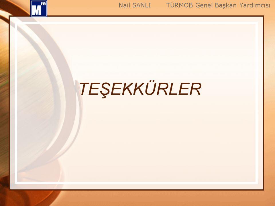 TEŞEKKÜRLER Nail SANLI TÜRMOB Genel Başkan Yardımcısı