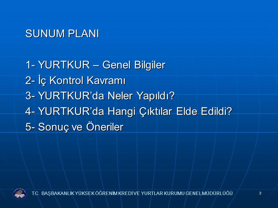 2 SUNUM PLANI 1- YURTKUR – Genel Bilgiler 2- İç Kontrol Kavramı 3- YURTKUR'da Neler Yapıldı.