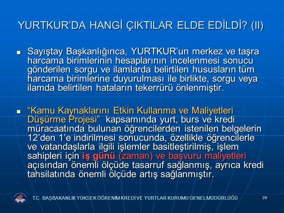 29 YURTKUR'DA HANGİ ÇIKTILAR ELDE EDİLDİ.