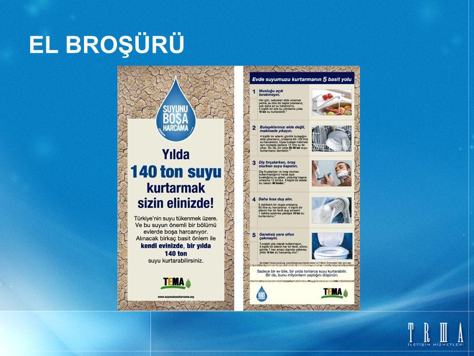 HABER ÇALIŞMALARI 261 Yazılı Medya Sabah gazetesi ile 2 kez su eki 300'den fazla (tekrar yayınlarla birlikte) Görsel Medya