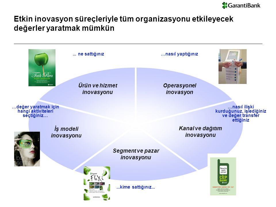 © Copyright IBM Corporation 2008 Garanti Bank - Steering Committee Presentation | 13-Dec-147 Ürün ve hizmet inovasyonu Operasyonel inovasyon İş modeli inovasyonu Segment ve pazar inovasyonu Kanal ve dağıtım inovasyonu...