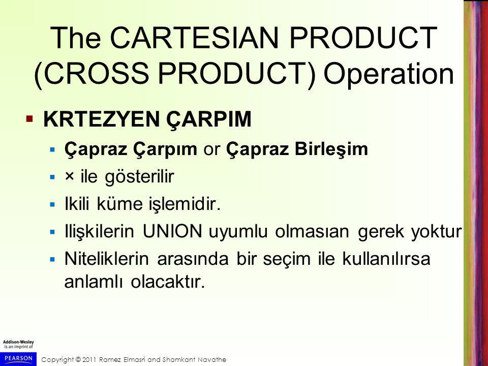 Copyright © 2011 Ramez Elmasri and Shamkant Navathe The CARTESIAN PRODUCT (CROSS PRODUCT) Operation  KRTEZYEN ÇARPIM  Çapraz Çarpım or Çapraz Birleş