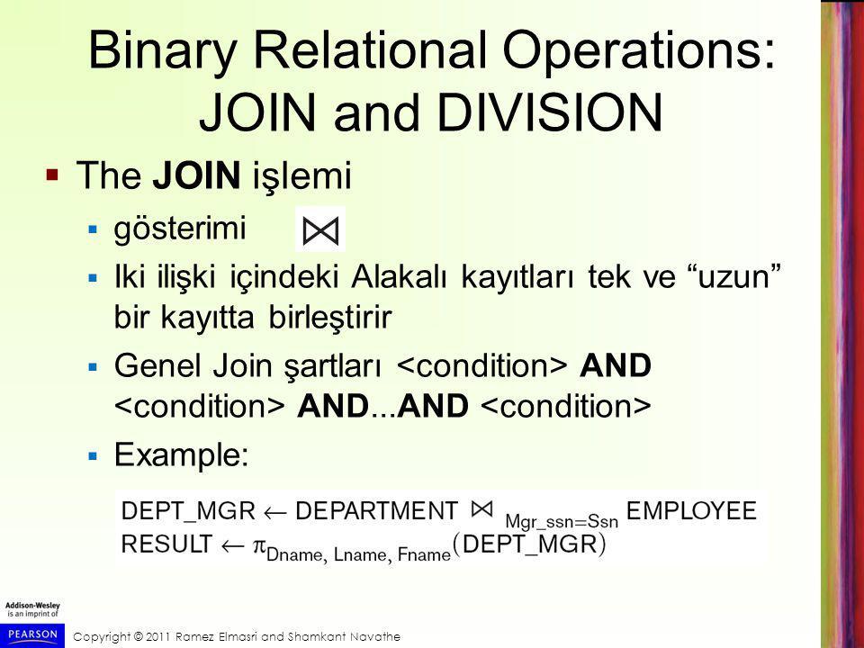Copyright © 2011 Ramez Elmasri and Shamkant Navathe Binary Relational Operations: JOIN and DIVISION  The JOIN işlemi  gösterimi  Iki ilişki içindek