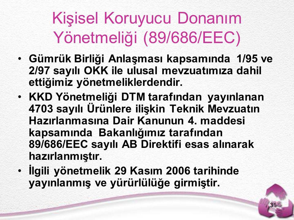 Kişisel Koruyucu Donanım Yönetmeliği (89/686/EEC) Gümrük Birliği Anlaşması kapsamında 1/95 ve 2/97 sayılı OKK ile ulusal mevzuatımıza dahil ettiğimiz