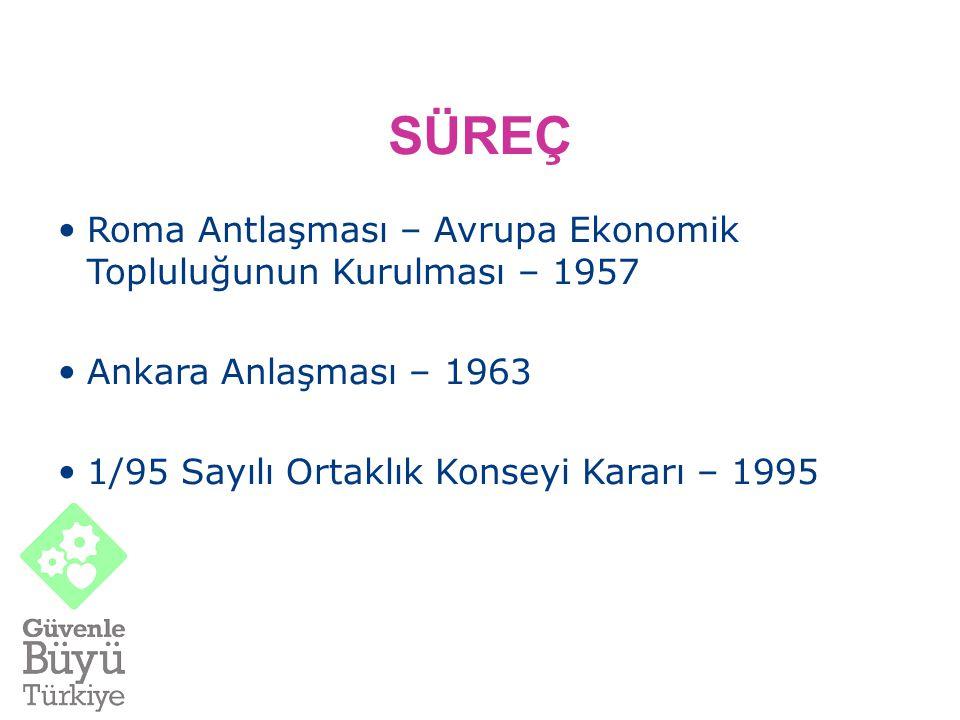 SÜREÇ Roma Antlaşması – Avrupa Ekonomik Topluluğunun Kurulması – 1957 Ankara Anlaşması – 1963 1/95 Sayılı Ortaklık Konseyi Kararı – 1995 35