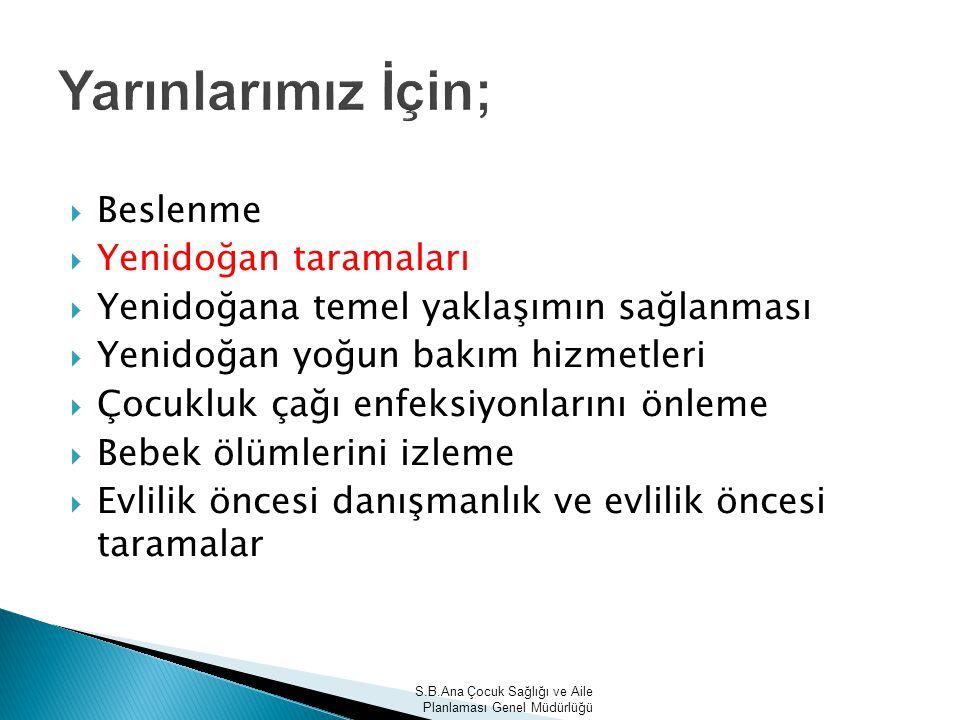 S.B.Ana Çocuk Sağlığı ve Aile Planlaması Genel Müdürlüğü  Beslenme  Yenidoğan taramaları  Yenidoğana temel yaklaşımın sağlanması  Yenidoğan yoğun