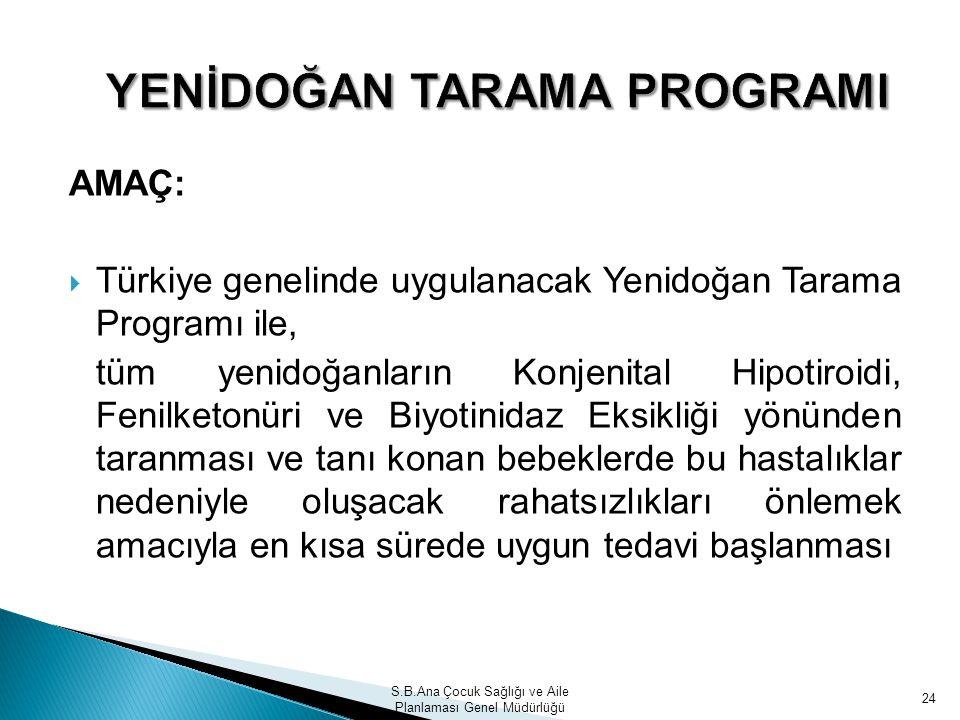 AMAÇ:  Türkiye genelinde uygulanacak Yenidoğan Tarama Programı ile, tüm yenidoğanların Konjenital Hipotiroidi, Fenilketonüri ve Biyotinidaz Eksikliği