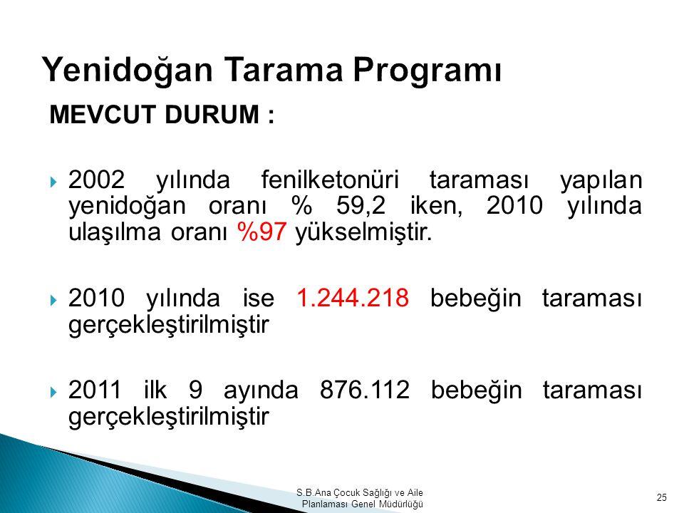 MEVCUT DURUM :  2002 yılında fenilketonüri taraması yapılan yenidoğan oranı % 59,2 iken, 2010 yılında ulaşılma oranı %97 yükselmiştir.  2010 yılında