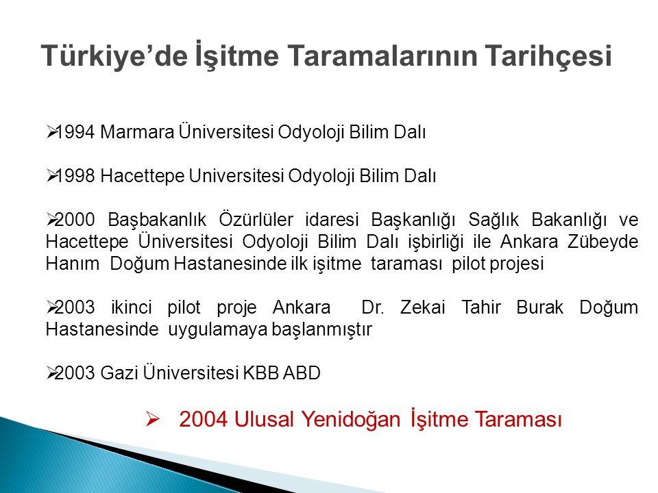 Türkiye'de İşitme Taramalarının Tarihçesi  1994 Marmara Üniversitesi Odyoloji Bilim Dalı  1998 Hacettepe Universitesi Odyoloji Bilim Dalı  2000 Baş