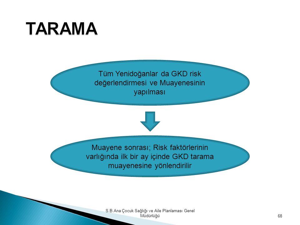 S.B.Ana Çocuk Sağlığı ve Aile Planlaması Genel Müdürlüğü 68 Tüm Yenidoğanlar da GKD risk değerlendirmesi ve Muayenesinin yapılması Muayene sonrası; Ri