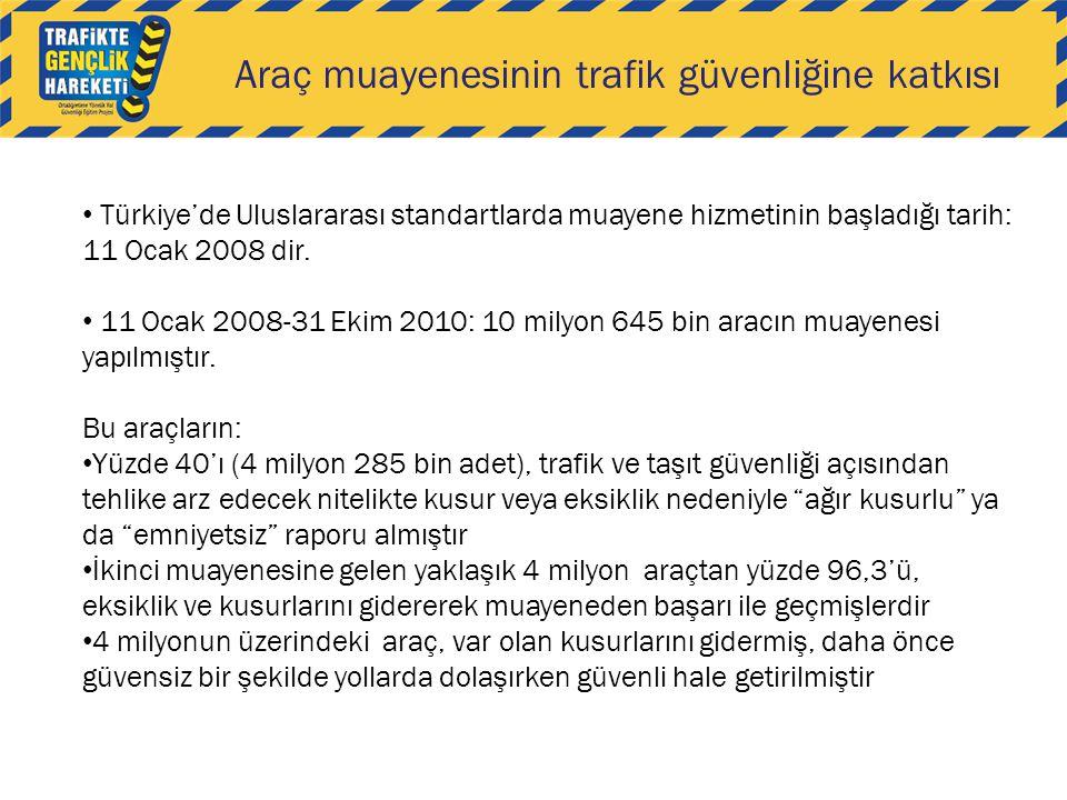 Araç muayenesinin trafik güvenliğine katkısı Türkiye'de Uluslararası standartlarda muayene hizmetinin başladığı tarih: 11 Ocak 2008 dir.