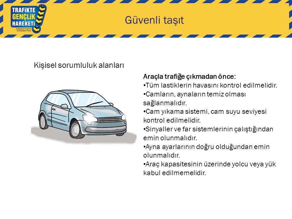 Güvenli taşıt Kişisel sorumluluk alanları Araçla trafiğe çıkmadan önce: Tüm lastiklerin havasını kontrol edilmelidir.