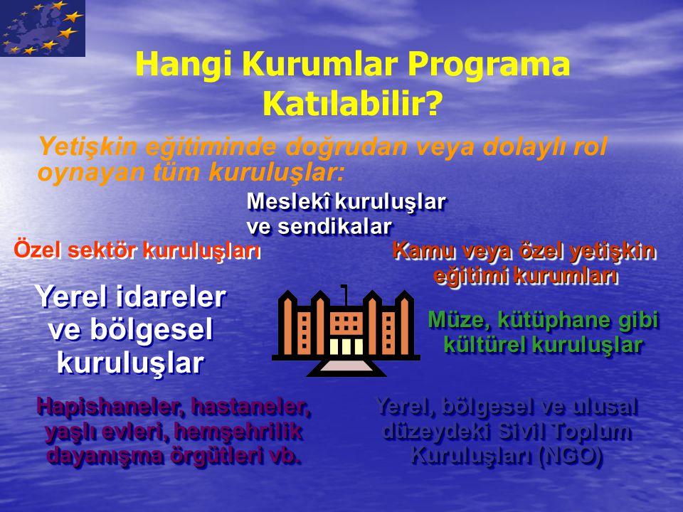 Hangi Kurumlar Programa Katılabilir.