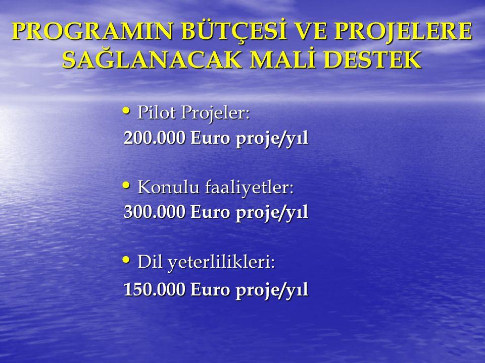 Pilot Projeler: Pilot Projeler: 200.000 Euro proje/yıl 200.000 Euro proje/yıl Konulu faaliyetler: Konulu faaliyetler: 300.000 Euro proje/yıl 300.000 Euro proje/yıl Dil yeterlilikleri: Dil yeterlilikleri: 150.000 Euro proje/yıl 150.000 Euro proje/yıl PROGRAMIN BÜTÇESİ VE PROJELERE SAĞLANACAK MALİ DESTEK