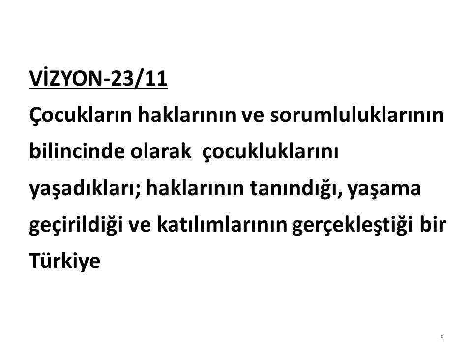 VİZYON-23/11 Çocukların haklarının ve sorumluluklarının bilincinde olarak çocukluklarını yaşadıkları; haklarının tanındığı, yaşama geçirildiği ve katılımlarının gerçekleştiği bir Türkiye 3