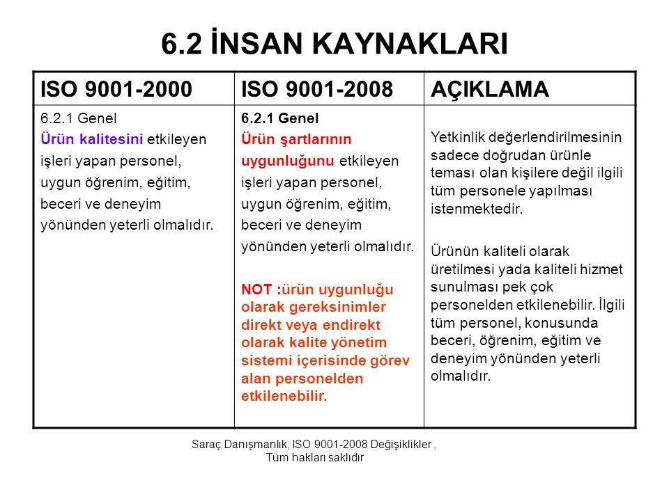 6.2 İNSAN KAYNAKLARI ISO 9001-2000ISO 9001-2008AÇIKLAMA 6.2.1 Genel Ürün kalitesini etkileyen işleri yapan personel, uygun öğrenim, eğitim, beceri ve