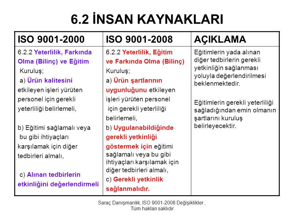 6.2 İNSAN KAYNAKLARI ISO 9001-2000ISO 9001-2008AÇIKLAMA 6.2.2 Yeterlilik, Farkında Olma (Bilinç) ve Eğitim Kuruluş; a) Ürün kalitesini etkileyen işler