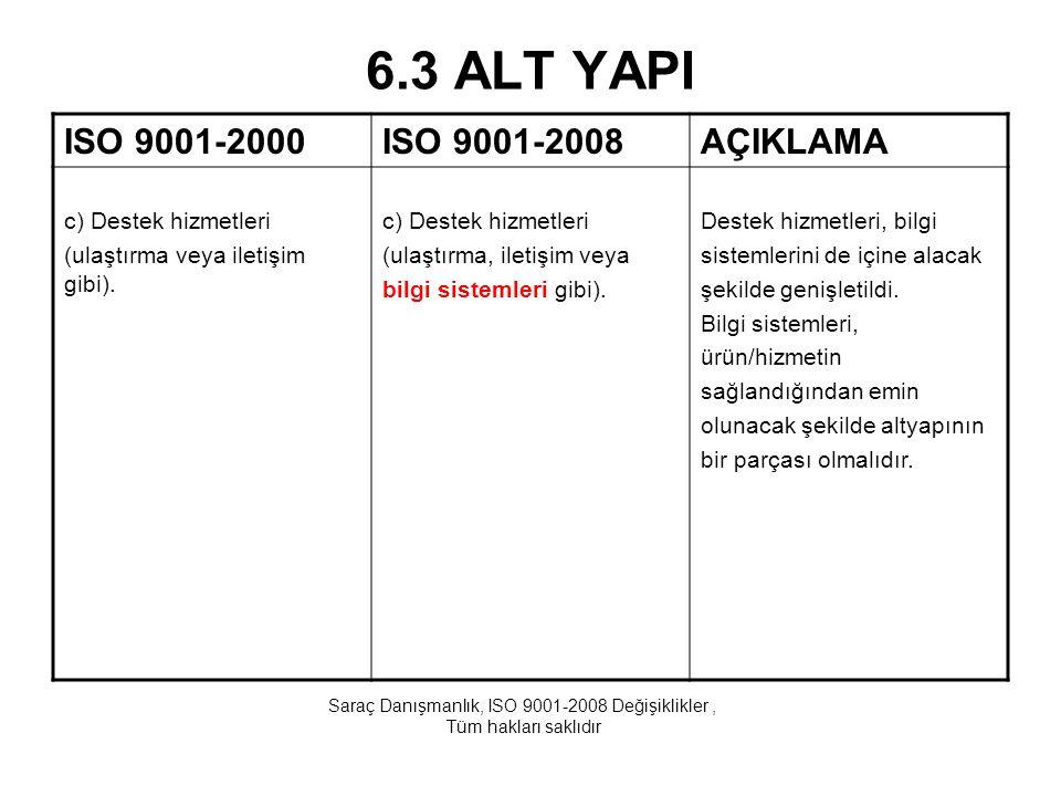 6.3 ALT YAPI ISO 9001-2000ISO 9001-2008AÇIKLAMA c) Destek hizmetleri (ulaştırma veya iletişim gibi). c) Destek hizmetleri (ulaştırma, iletişim veya bi