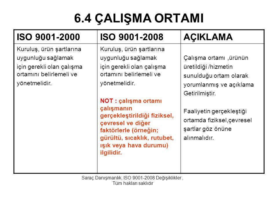6.4 ÇALIŞMA ORTAMI ISO 9001-2000ISO 9001-2008AÇIKLAMA Kuruluş, ürün şartlarına uygunluğu sağlamak için gerekli olan çalışma ortamını belirlemeli ve yö