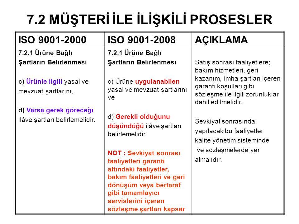 7.2 MÜŞTERİ İLE İLİŞKİLİ PROSESLER ISO 9001-2000ISO 9001-2008AÇIKLAMA 7.2.1 Ürüne Bağlı Şartların Belirlenmesi c) Ürünle ilgili yasal ve mevzuat şartl
