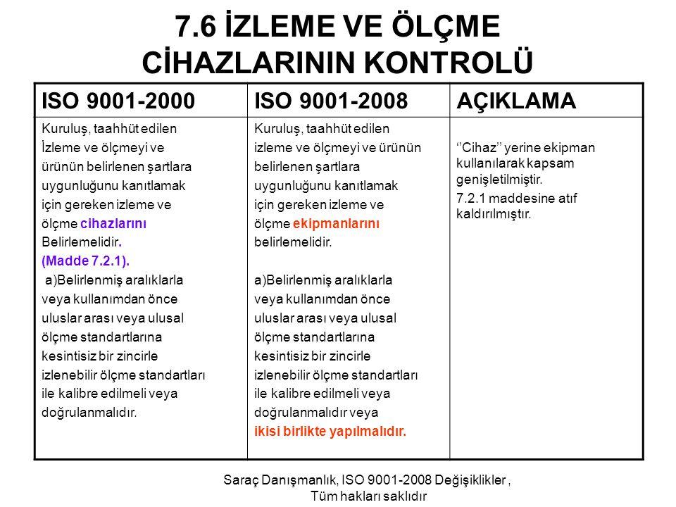 7.6 İZLEME VE ÖLÇME CİHAZLARININ KONTROLÜ ISO 9001-2000ISO 9001-2008AÇIKLAMA Kuruluş, taahhüt edilen İzleme ve ölçmeyi ve ürünün belirlenen şartlara u
