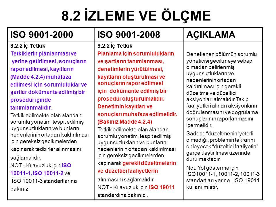 8.2 İZLEME VE ÖLÇME ISO 9001-2000ISO 9001-2008AÇIKLAMA 8.2.2 İç Tetkik Tetkiklerin plânlanması ve yerine getirilmesi, sonuçların rapor edilmesi, kayıt