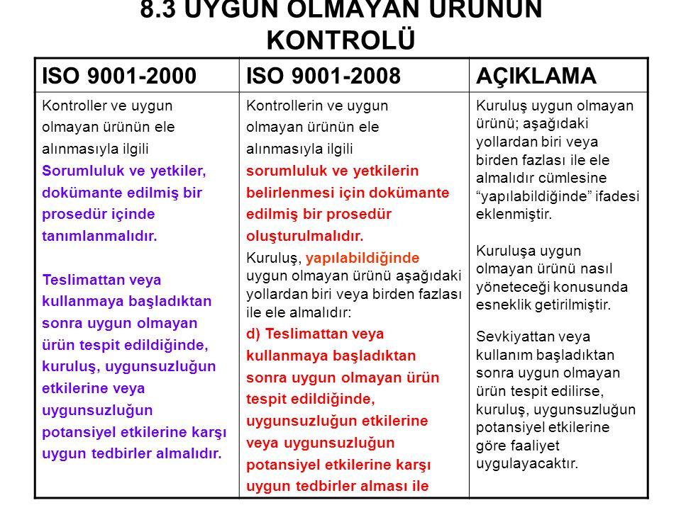 8.3 UYGUN OLMAYAN ÜRÜNÜN KONTROLÜ ISO 9001-2000ISO 9001-2008AÇIKLAMA Kontroller ve uygun olmayan ürünün ele alınmasıyla ilgili Sorumluluk ve yetkiler,