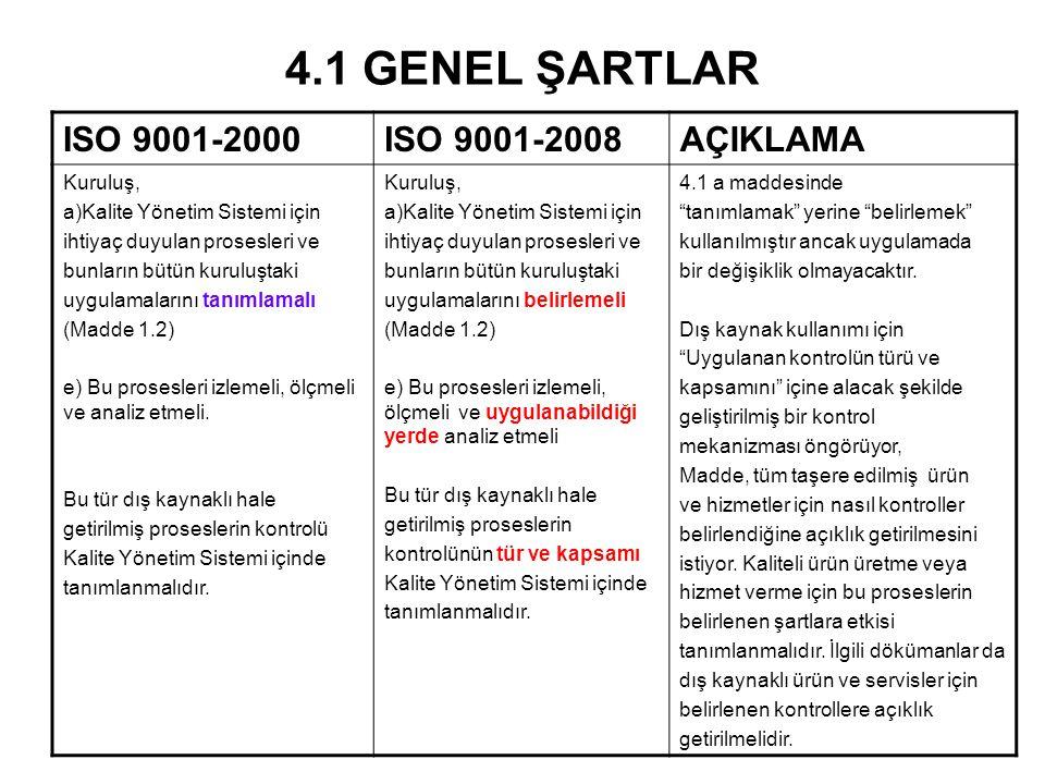 4.1 GENEL ŞARTLAR ISO 9001-2000ISO 9001-2008AÇIKLAMA Kuruluş, a)Kalite Yönetim Sistemi için ihtiyaç duyulan prosesleri ve bunların bütün kuruluştaki u