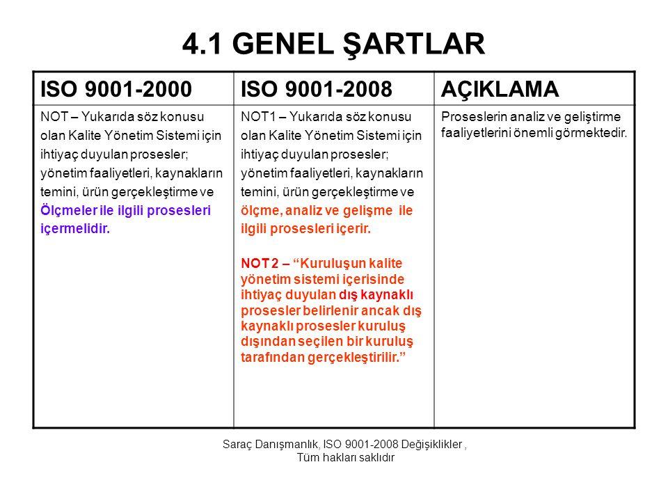 7.2 MÜŞTERİ İLE İLİŞKİLİ PROSESLER ISO 9001-2000ISO 9001-2008AÇIKLAMA 7.2.1 Ürüne Bağlı Şartların Belirlenmesi c) Ürünle ilgili yasal ve mevzuat şartlarını, d) Varsa gerek göreceği ilâve şartları belirlemelidir.