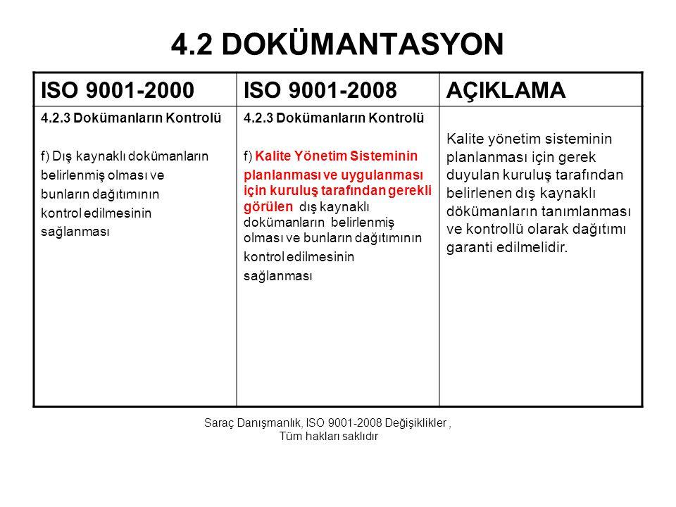 4.2 DOKÜMANTASYON ISO 9001-2000ISO 9001-2008AÇIKLAMA 4.2.4 Kayıtların Kontrolü Kalite Yönetim Sisteminin şartlara uygunluğunun ve etkin olarak uygulandığının kanıtlanması için oluşturulmalı ve muhafaza edilmelidir.