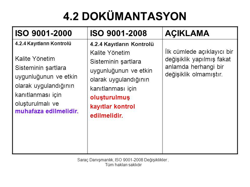4.2 DOKÜMANTASYON ISO 9001-2000ISO 9001-2008AÇIKLAMA 4.2.4 Kayıtların Kontrolü Kalite Yönetim Sisteminin şartlara uygunluğunun ve etkin olarak uygulan