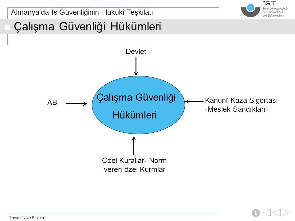 Thema (Futura 8 normal) i Almanya'da İş Güvenliğinin Hukukî Teşkilatı Çalışma Güvenliği Hükümleri Çalışma Güvenliği Hükümleri ABAB Kanunî Kaza Sigortası -Meslek Sandıkları- Özel Kurallar- Norm veren özel Kurmlar Devlet