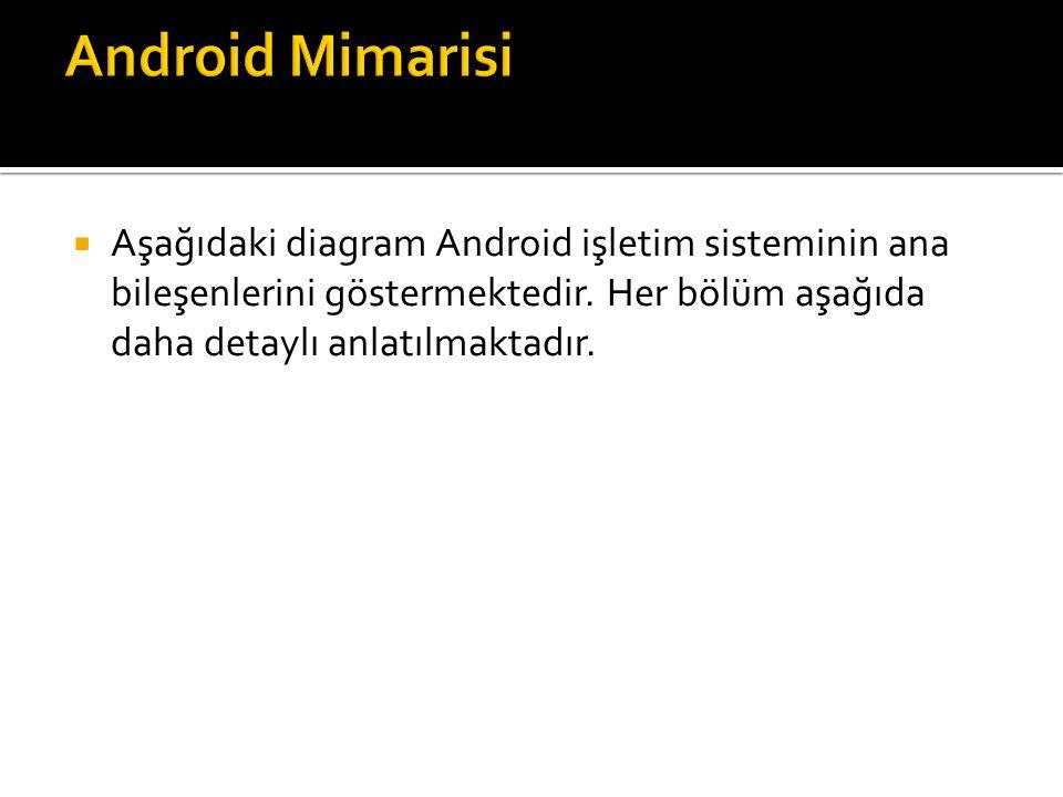 Aşağıdaki diagram Android işletim sisteminin ana bileşenlerini göstermektedir. Her bölüm aşağıda daha detaylı anlatılmaktadır.