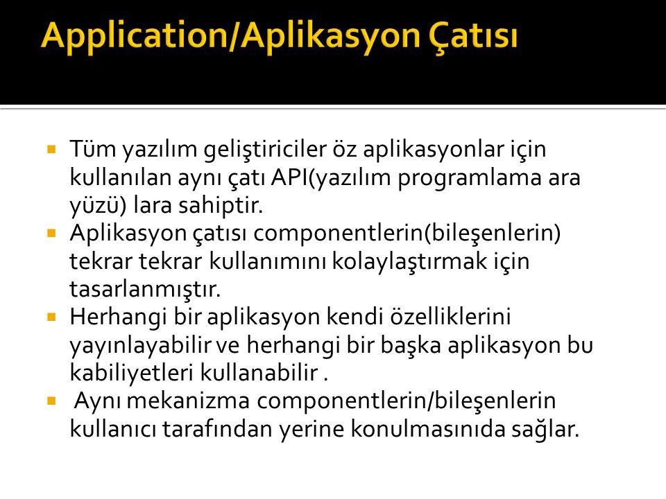  Tüm yazılım geliştiriciler öz aplikasyonlar için kullanılan aynı çatı API(yazılım programlama ara yüzü) lara sahiptir.  Aplikasyon çatısı component