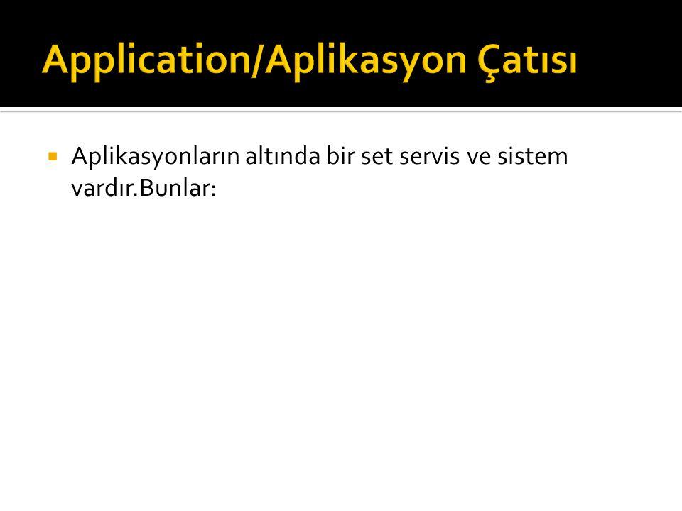  Aplikasyonların altında bir set servis ve sistem vardır.Bunlar: