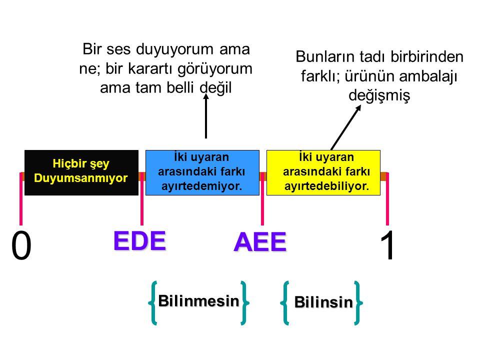 01 Bilinmesin Bilinsin EDE AEE İki uyaran arasındaki farkı ayırtedebiliyor.
