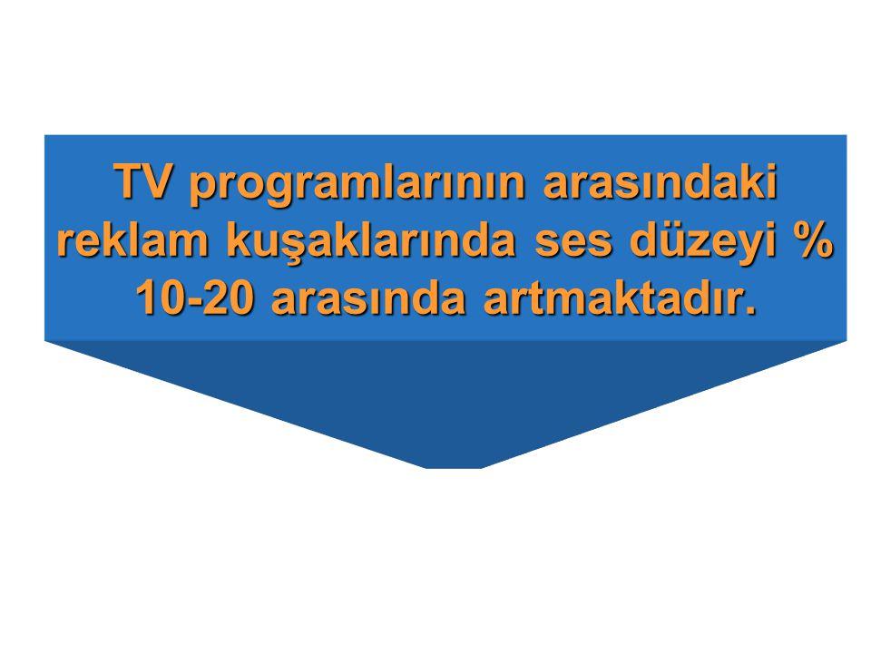 TV programlarının arasındaki reklam kuşaklarında ses düzeyi % 10-20 arasında artmaktadır.