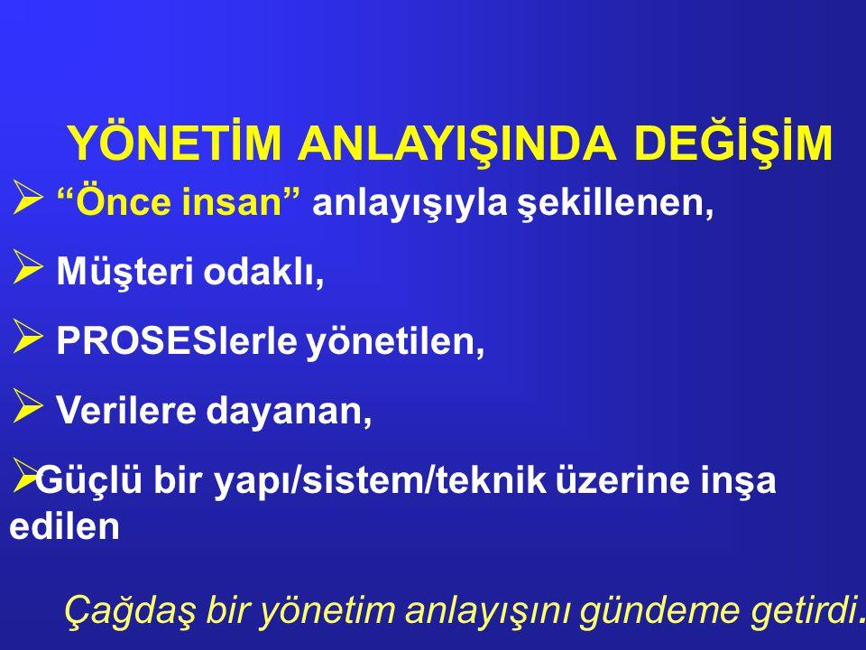 ISO 9001:2000 5 ANA BAŞLIK İÇERMEKTEDİR KALİTE YÖNETİM SİSTEMİ (Genel şartlar,kalite elkitabı,dokümanların kontrolu,kalite kayıtlarının kontrolu) YÖNETİM SORUMLULUĞU (Yönetim taahhüdü,müşteri odağı,kalite politikası,planlama,sorumluluk,yetki ve iletişim,yönetimin gözden geçirmesi) KAYNAK YÖNETİMİ (Kaynakların sağlanması,insan kaynakları,altyapı,çalışma ortamı)