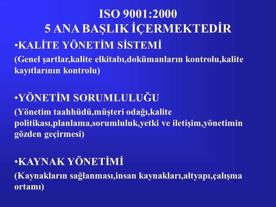4 TEMEL STANDARD ISO 9000:2000 KALİTE YÖNETİM SİSTEMLERİ- TEMEL KAVRAMLAR, TERİMLER (ISO 8402 ve ISO 9000-1 yerine) ISO 9001:2000 KALİTE YÖNETİM SİSTE