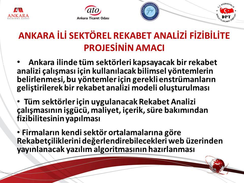 ANKARA KALKINMA AJANSI ANKARA İLİ SEKTÖREL REKABET ANALİZİ FİZİBİLİTE PROJESİNİN AMACI Ankara ilinde tüm sektörleri kapsayacak bir rekabet analizi çal